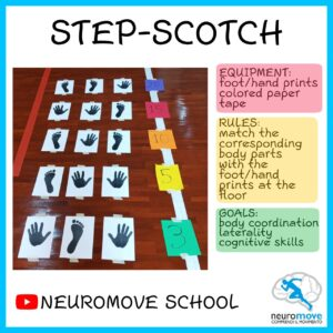 Laterality and directionality - developing the foundation of movement awareness.